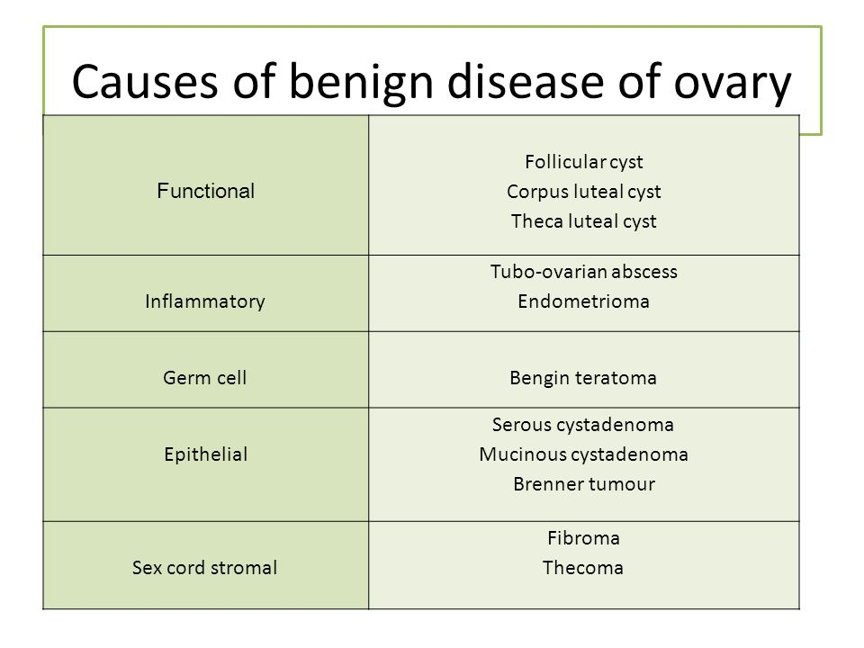 Causes of benign disease of ovary