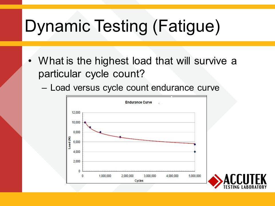 Dynamic Load Testing : Avoiding pitfalls testing considerations ppt video