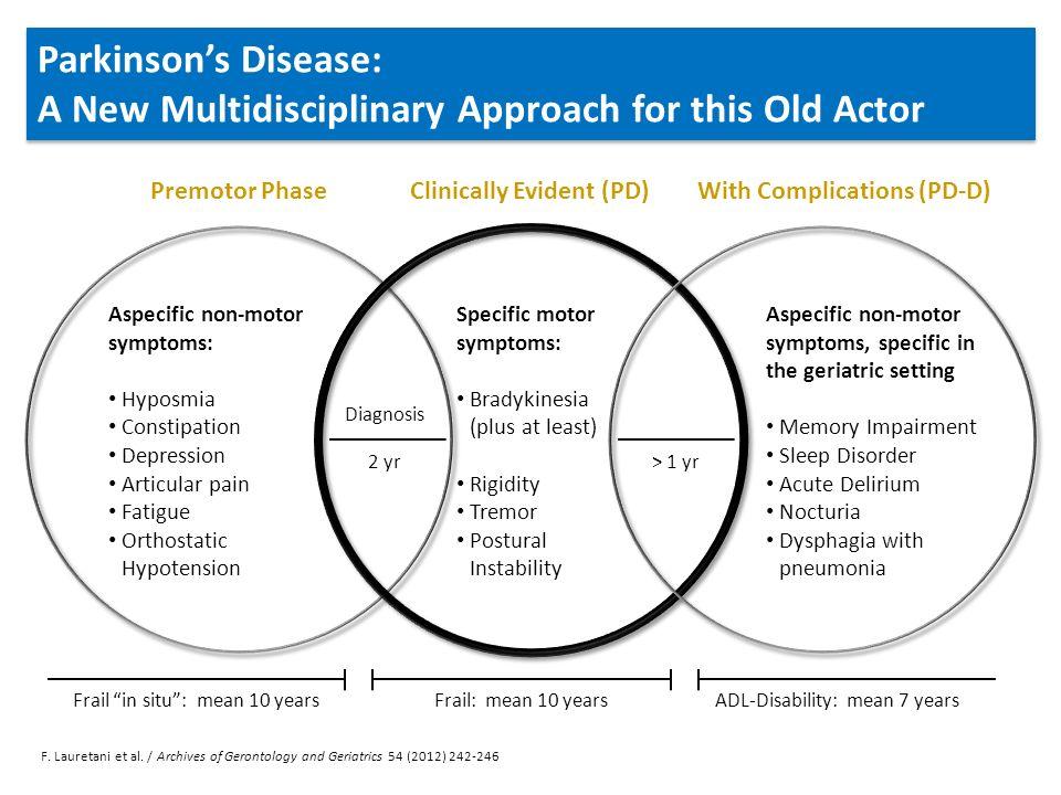 Parkinson S Disease A Geriatrics Syndrome Ppt Video