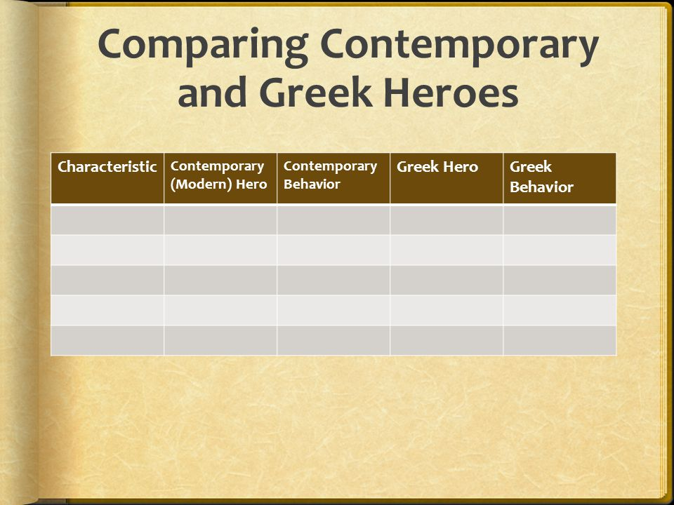 compare and contrast odysseus and modern heroes A) compare gilgamesh and odysseus as to their heroic qualities, noting  similarities and  b) summarize what this indicates about differences between  ancient  ideals and expectations shape modern notions about role models and  heroes.
