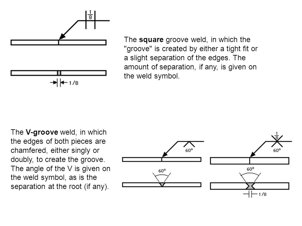 weld symbol square groove paranthesis Deciphering weld symbols square groove welds with the weld depth shown in parentheses the symbol's perpendicular line is always drawn on the left side.
