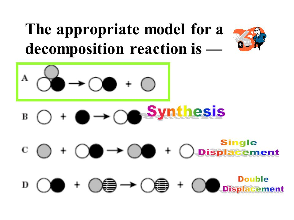 Ionic reactions single and double sphere models