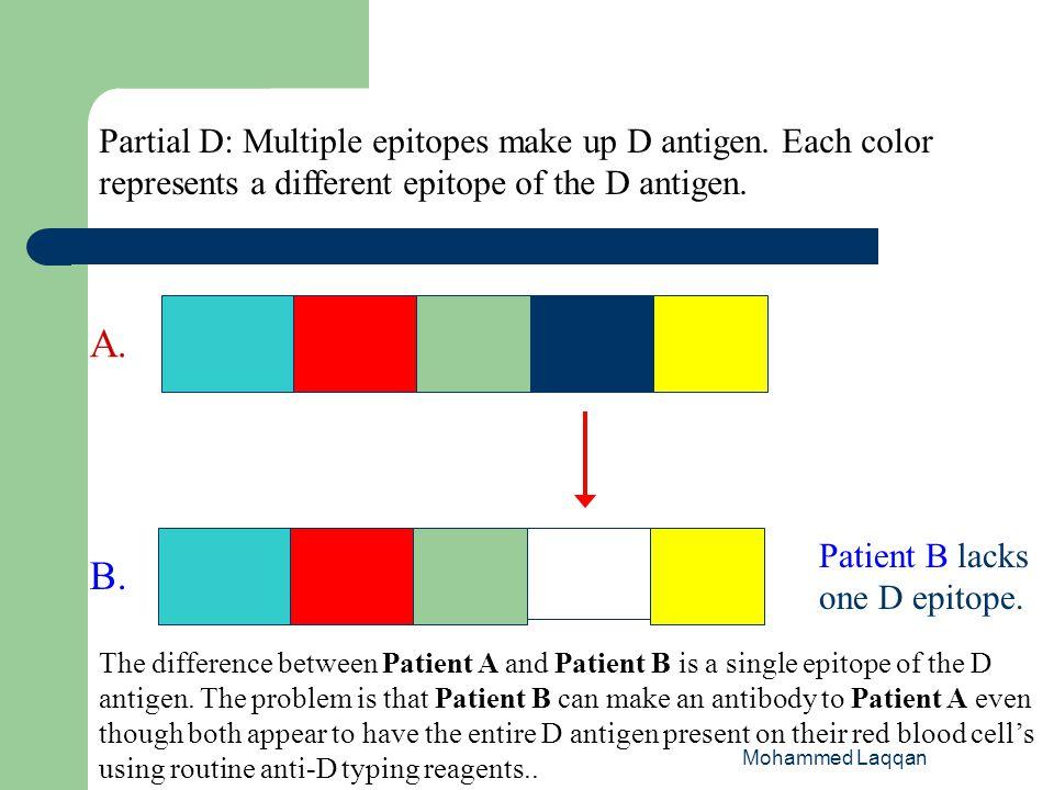 Partial D: Multiple epitopes make up D antigen