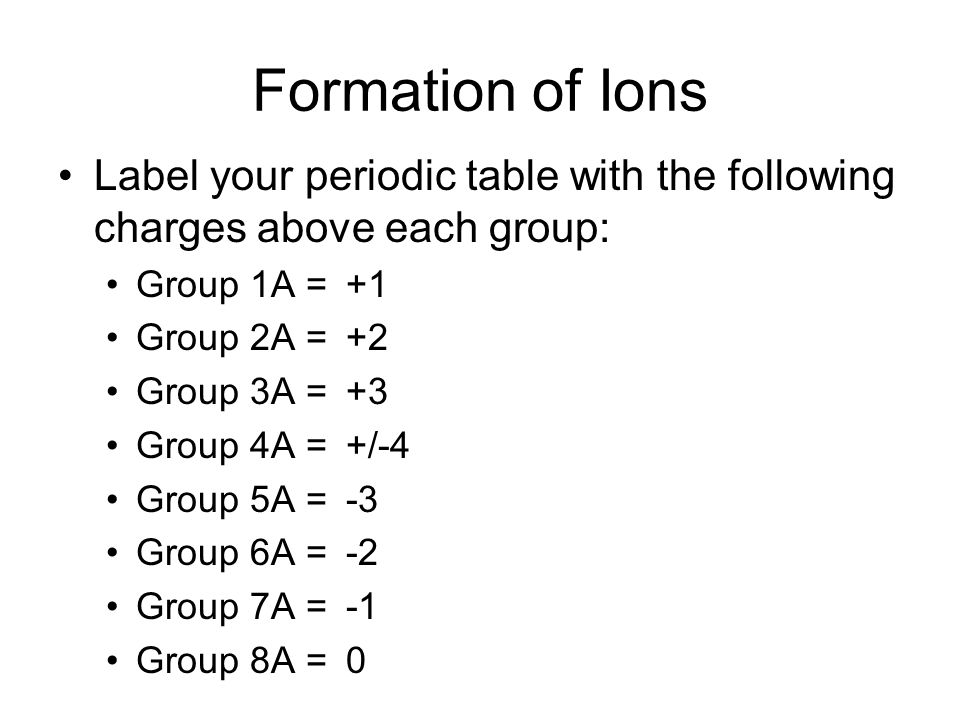 Bonding chemical nomenclature chapter 8 9 ppt video for P table with charges