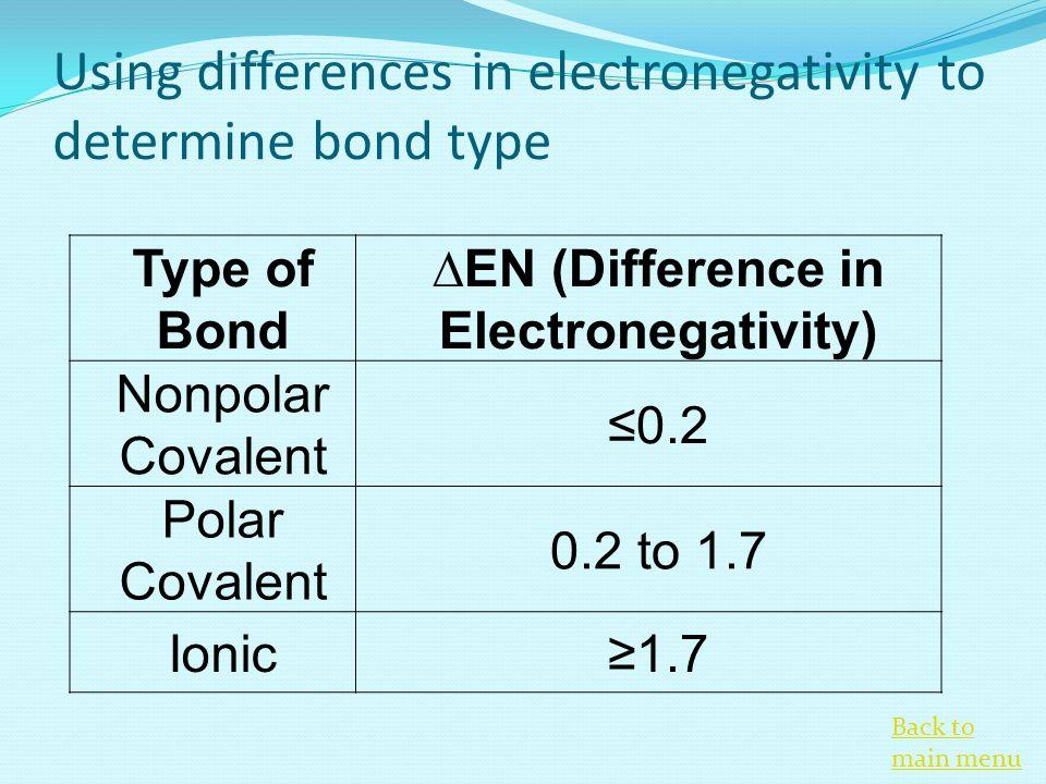Covalent Bonding and Nomenclature - ppt download