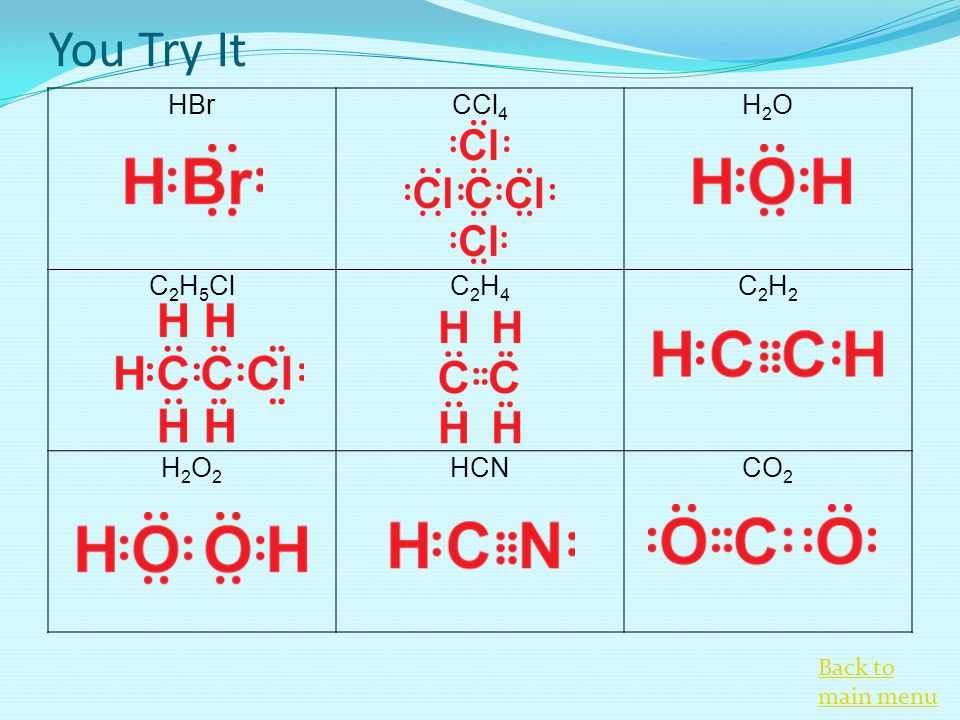 Covalent Bonding and Nomenclature - ppt download C2h5cl