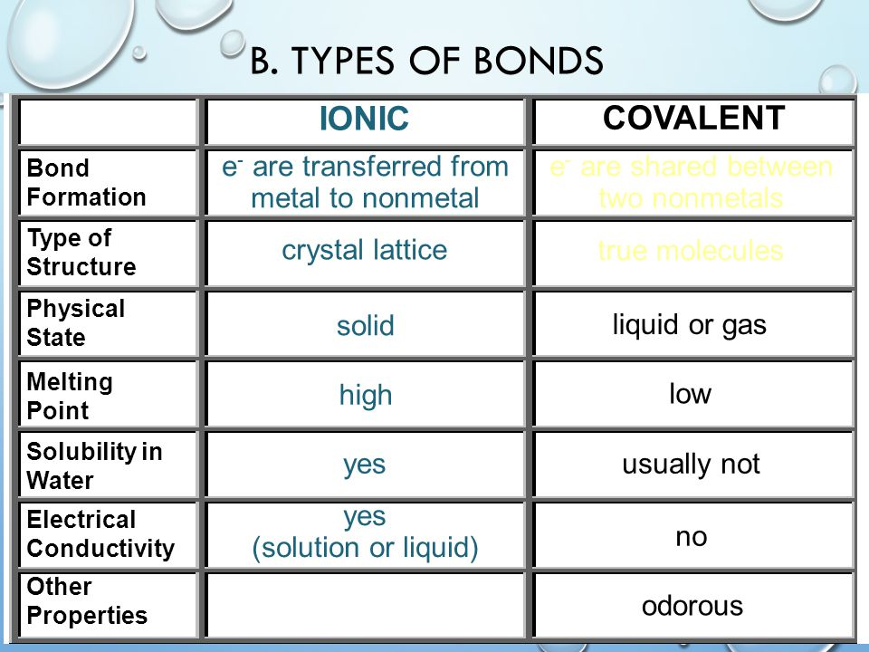section 6 2 covalent bonding answers 28 images 10 best images of ionic bonding worksheet. Black Bedroom Furniture Sets. Home Design Ideas