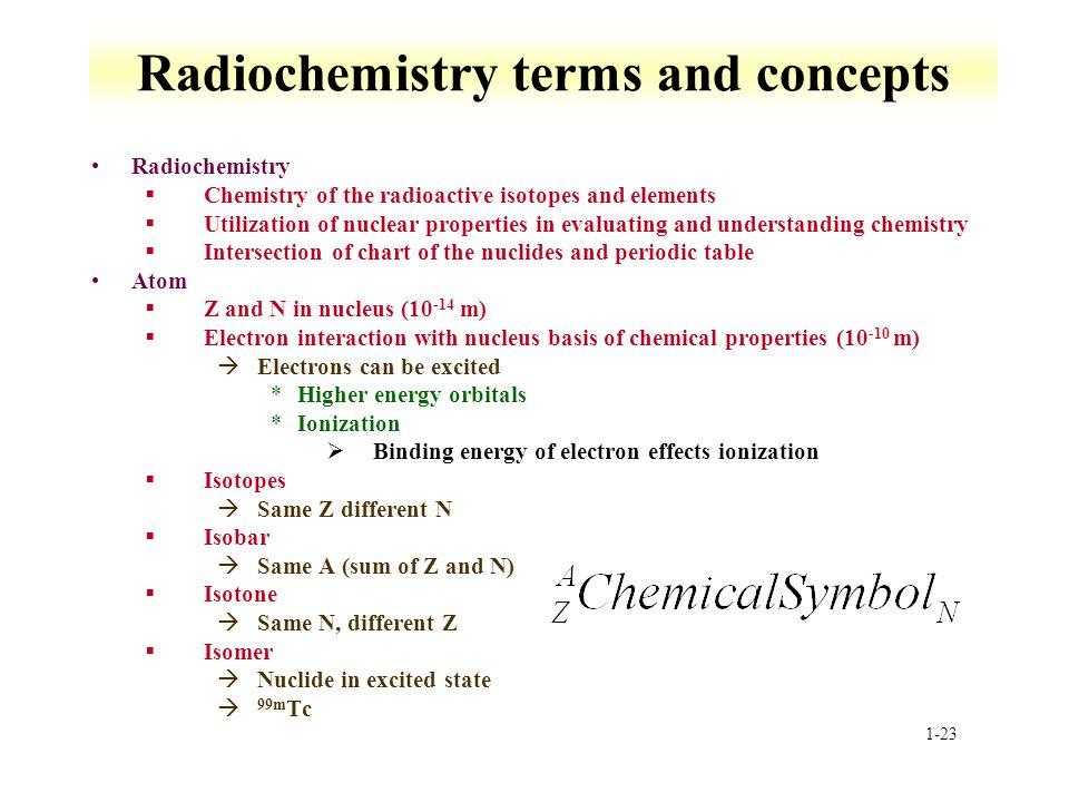 Radiochemistry terms and concepts