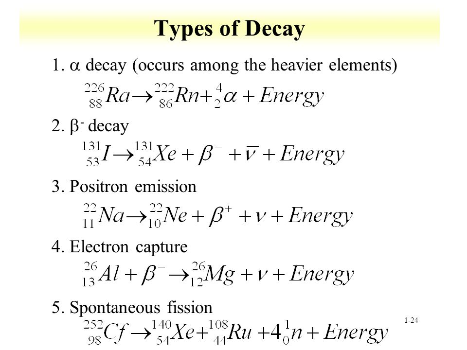 Types of Decay 1.  decay (occurs among the heavier elements)