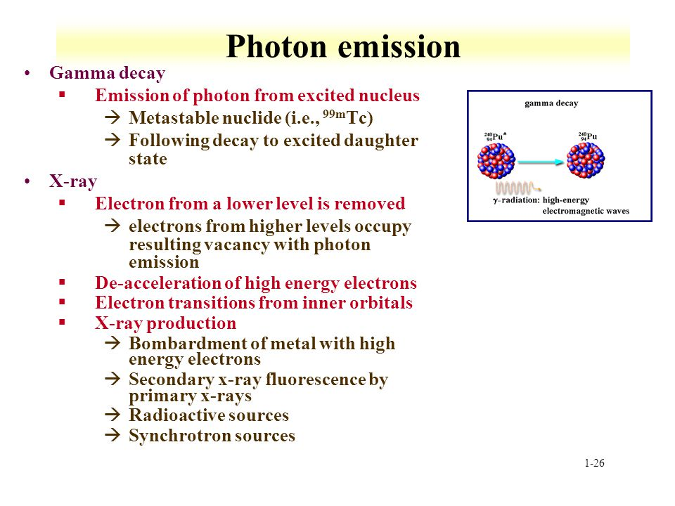 Photon emission Gamma decay Emission of photon from excited nucleus