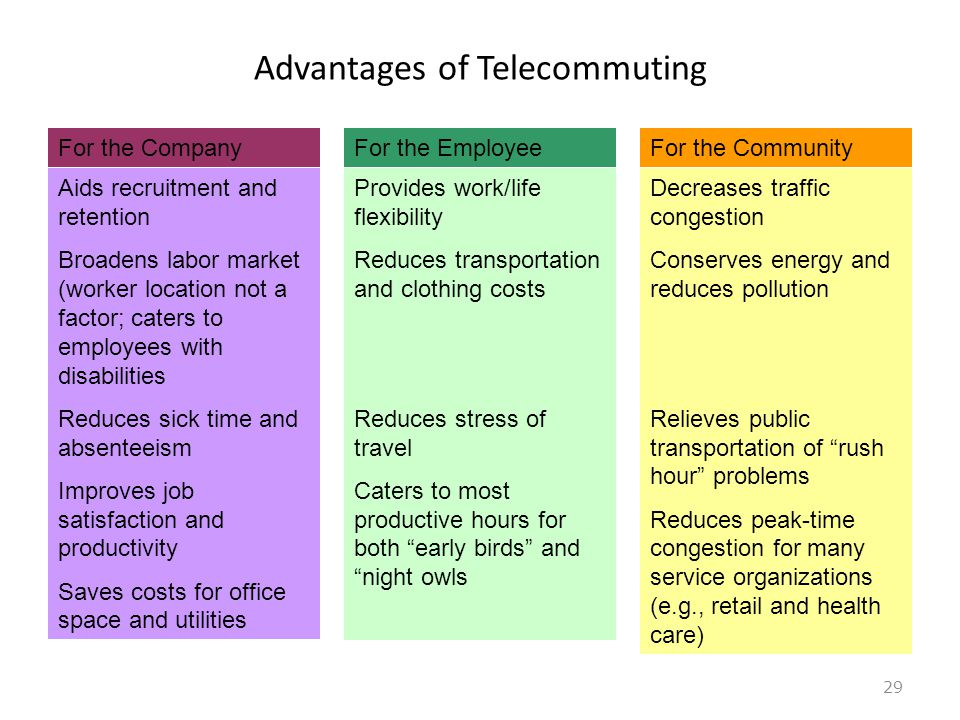 5 Benefits of Telecommuting For Employers and Employees