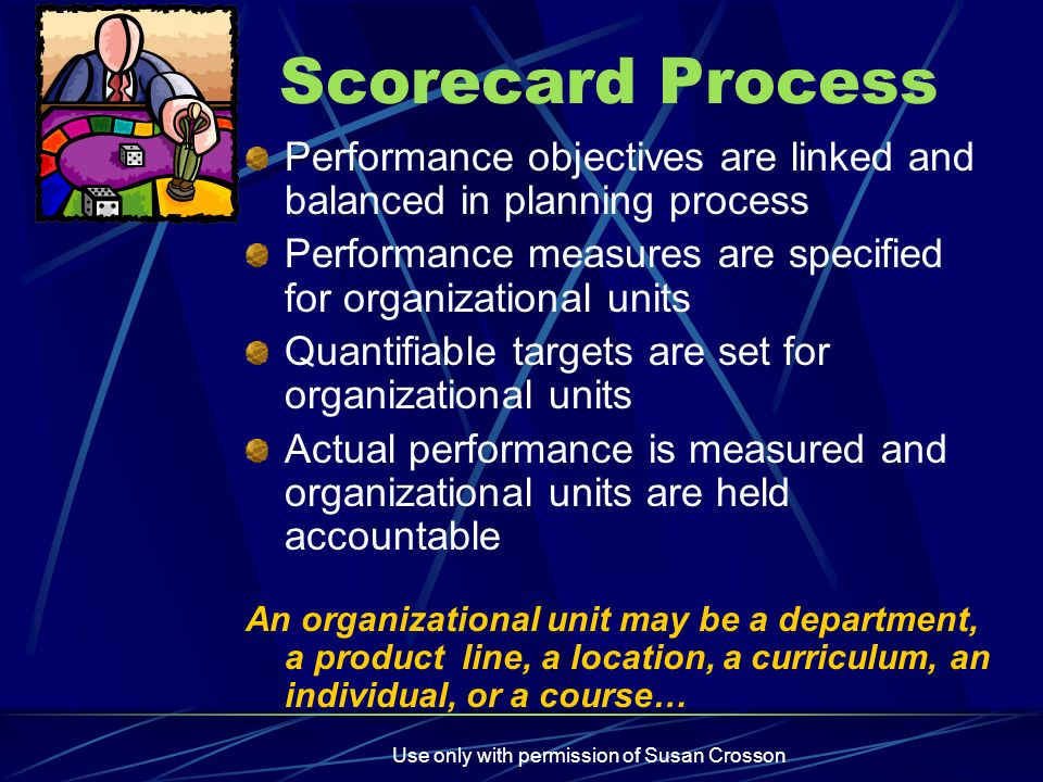 harley davidson balanced scorecard internal business perspective Had they balanced this internal focus with an  you can look at the balanced scorecard as being a company  harley davidson (1) harvard business.