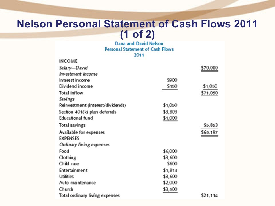 cash flow statement 2 A statement of cash flows is a financial statement which summarizes cash  transactions of a business during a given accounting period and classifies them  under.