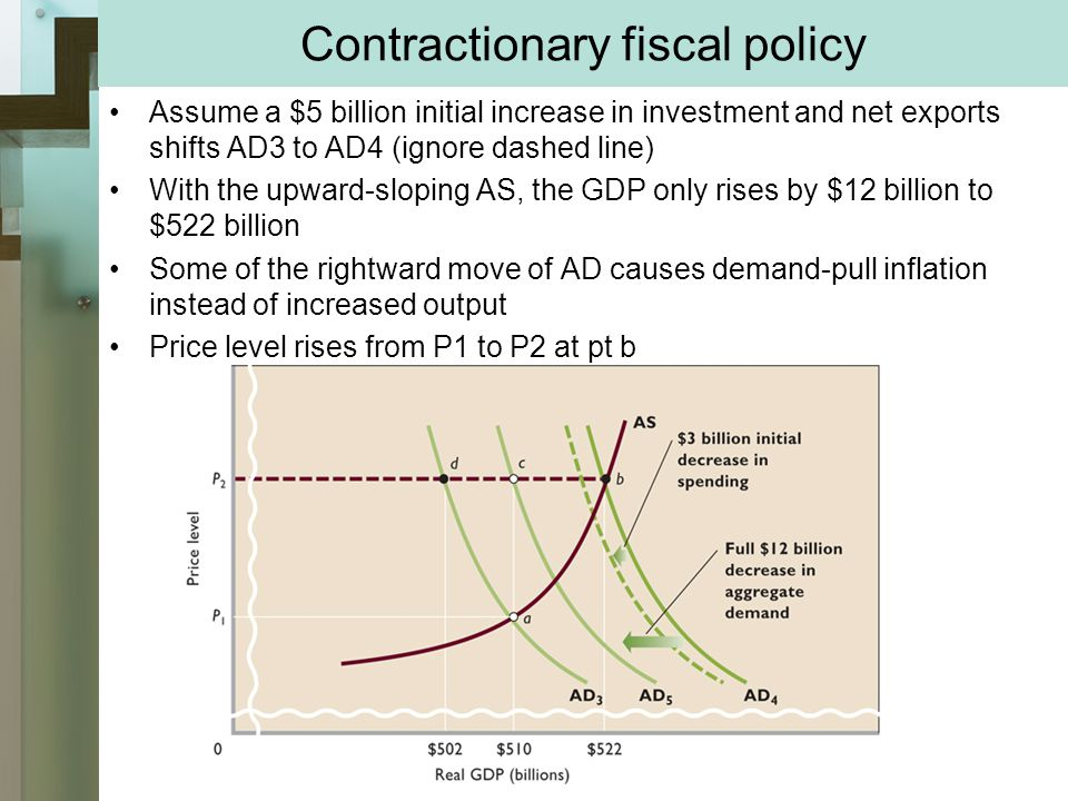 relative importance of fiscal policy This paper studies empirically the relative effectiveness of monetary and fiscal policies on growth unlike many previous papers which have focused, to a large extent, on the effect of monetary or fiscal policies separately, this paper considers the comparative efficacy of the two policies on growth by applying the structural vector.