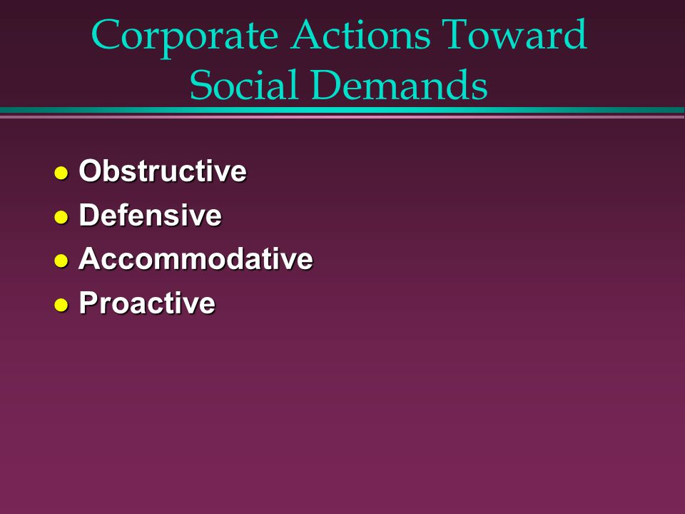 Corporate Actions Toward Social Demands