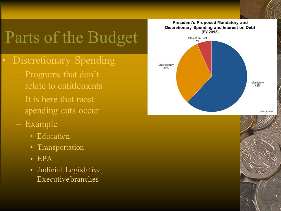 Parts of the Budget Discretionary Spending