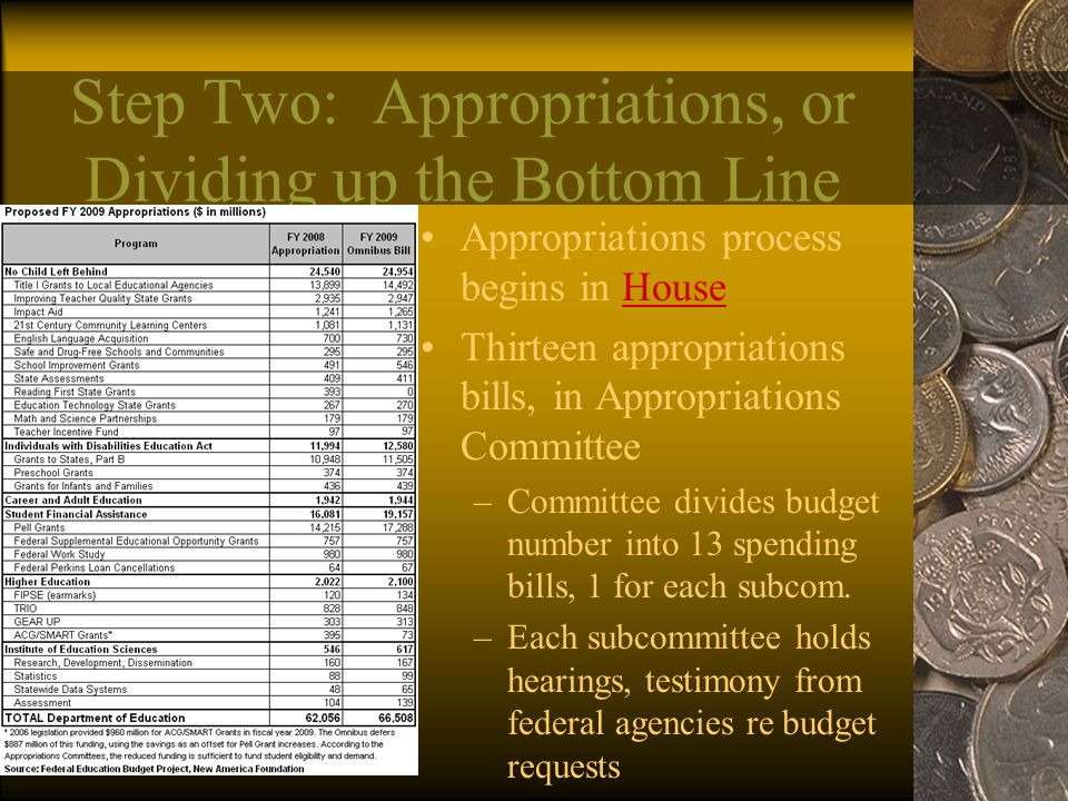 Step Two: Appropriations, or Dividing up the Bottom Line