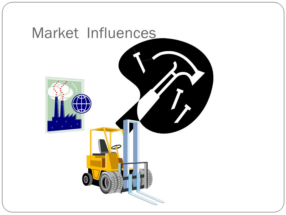 Market Influences