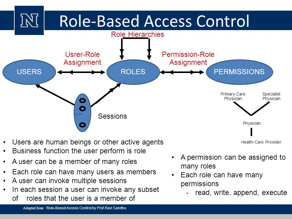 Lecture 7 Access Control - ppt download