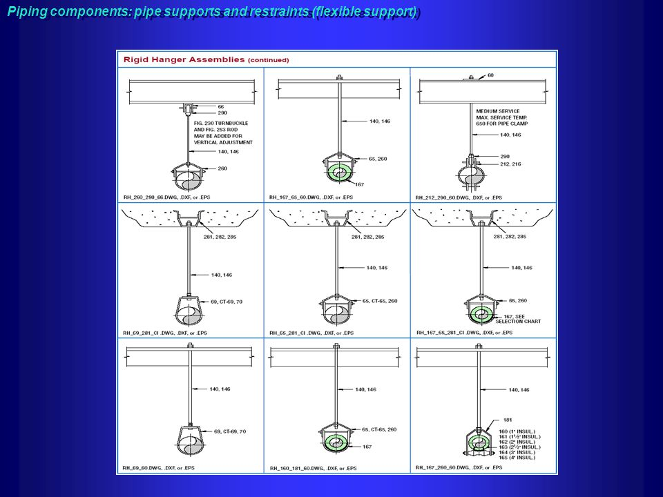 Piping components: pipe supports and restraints (flexible support)