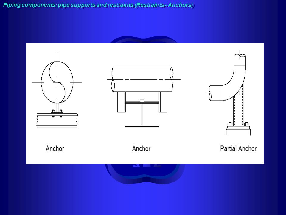 Piping components: pipe supports and restraints (Restraints - Anchors)