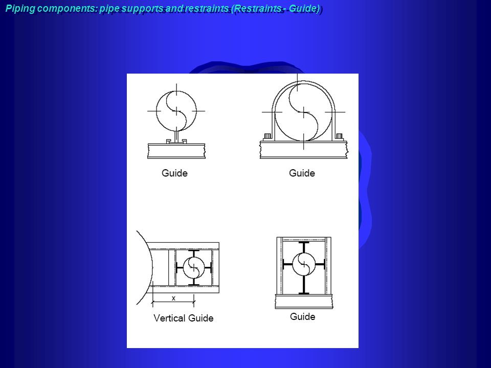 Piping components: pipe supports and restraints (Restraints - Guide)