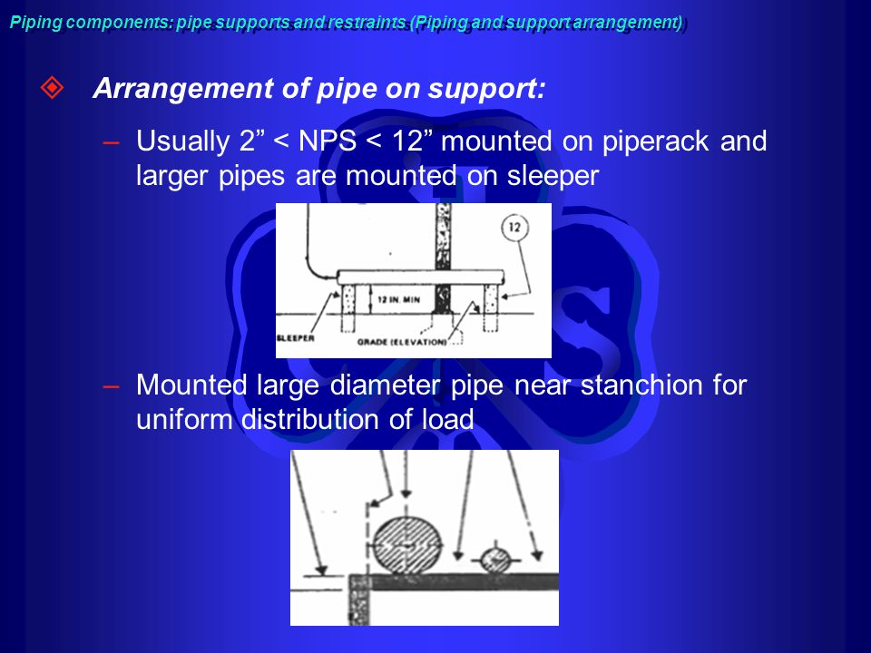 Arrangement of pipe on support: