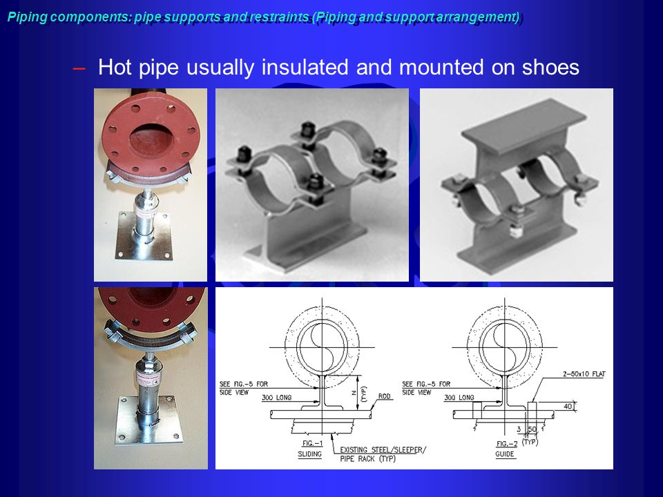 Hot pipe usually insulated and mounted on shoes