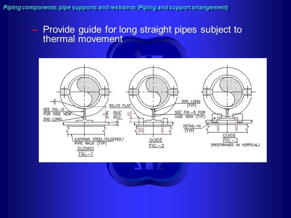 Provide guide for long straight pipes subject to thermal movement
