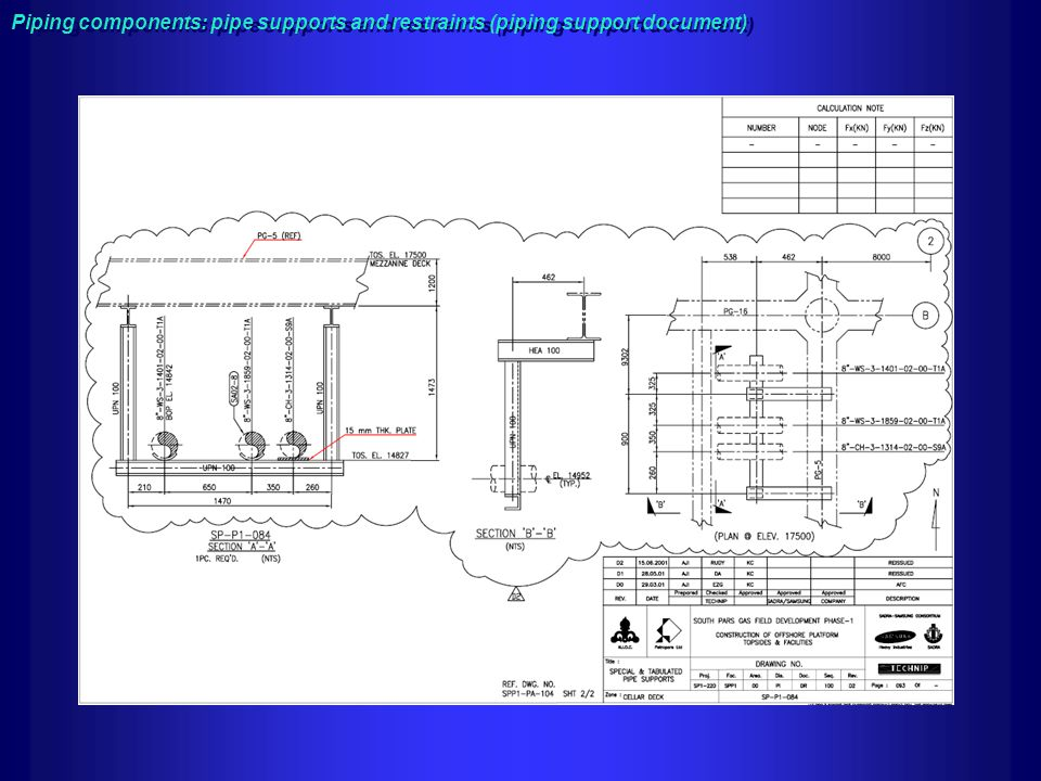 Piping components: pipe supports and restraints (piping support document)