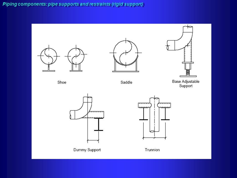 Piping components: pipe supports and restraints (rigid support)