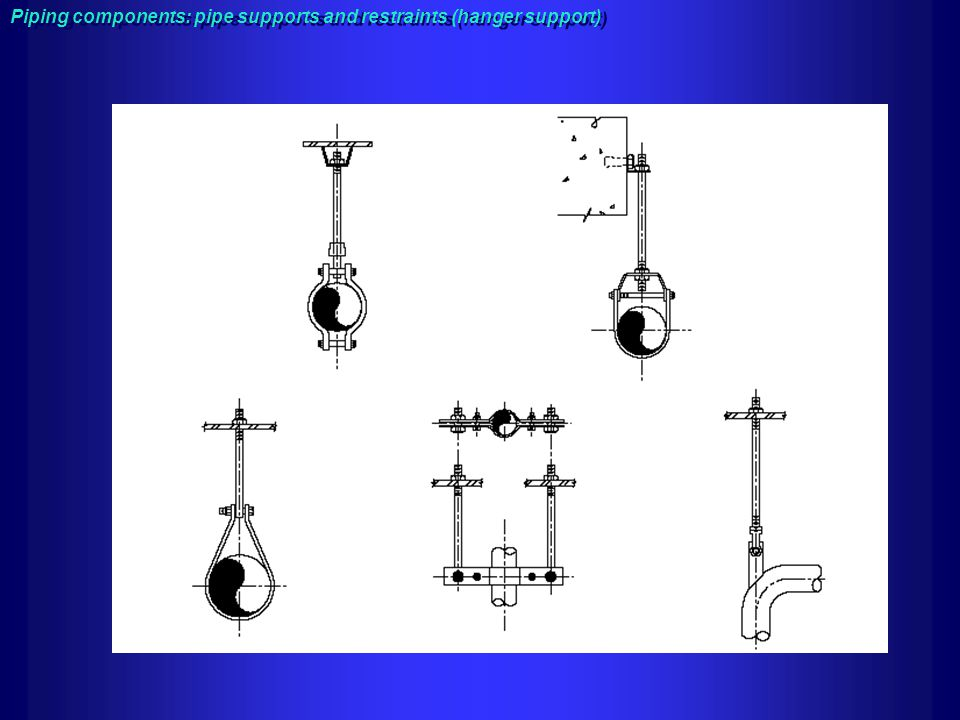 Piping components: pipe supports and restraints (hanger support)