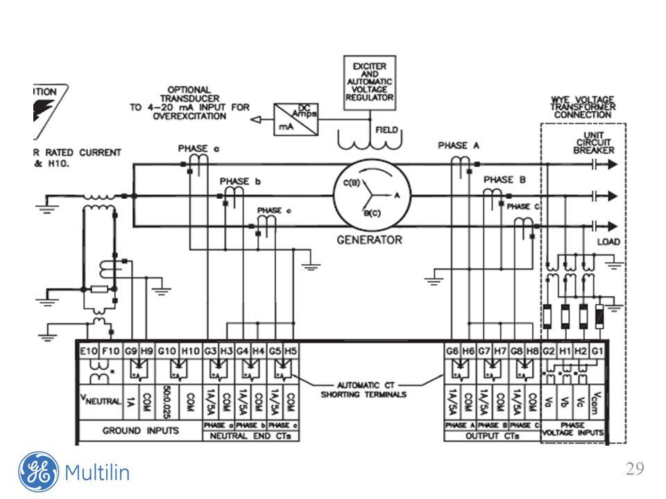 sr489 generator management relay
