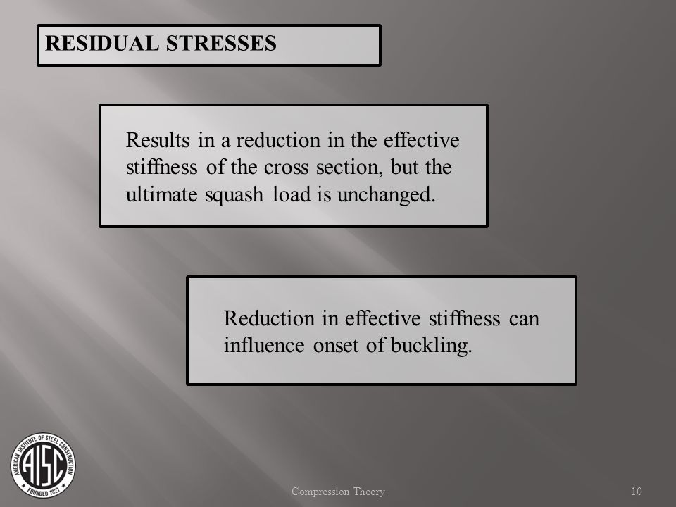 Reduction in effective stiffness can influence onset of buckling.