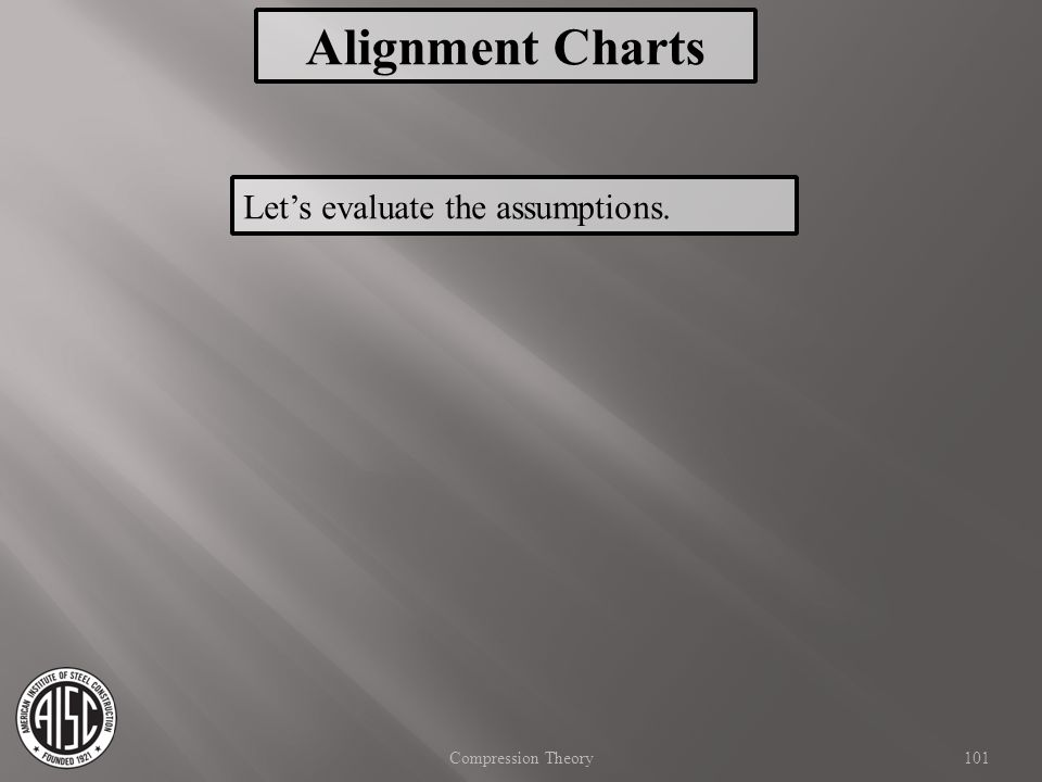 Alignment Charts Let's evaluate the assumptions. Compression Theory