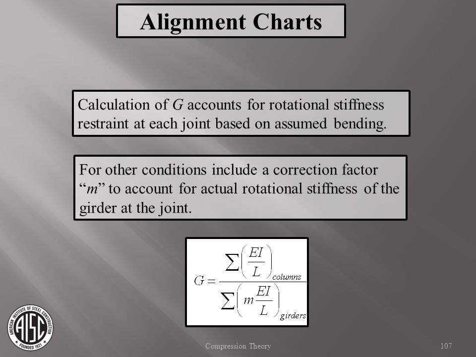 Alignment Charts Calculation of G accounts for rotational stiffness restraint at each joint based on assumed bending.