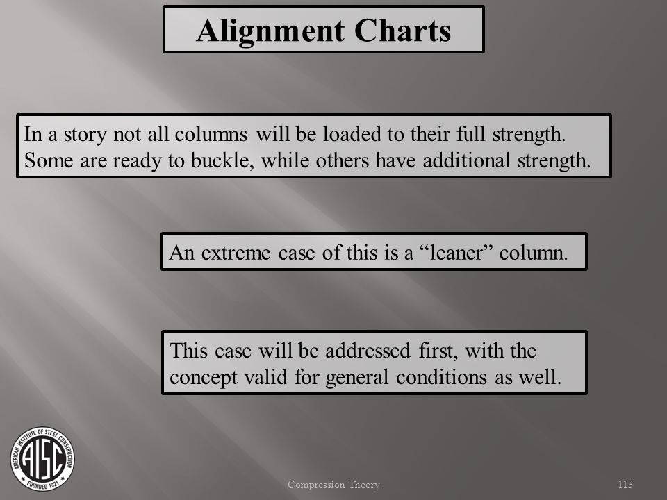 Alignment Charts In a story not all columns will be loaded to their full strength. Some are ready to buckle, while others have additional strength.
