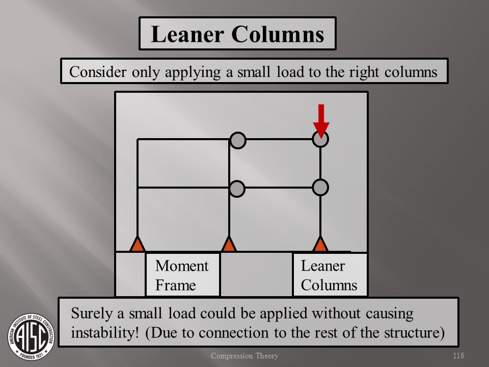 Leaner Columns Consider only applying a small load to the right columns. Moment. Frame. Leaner Columns.