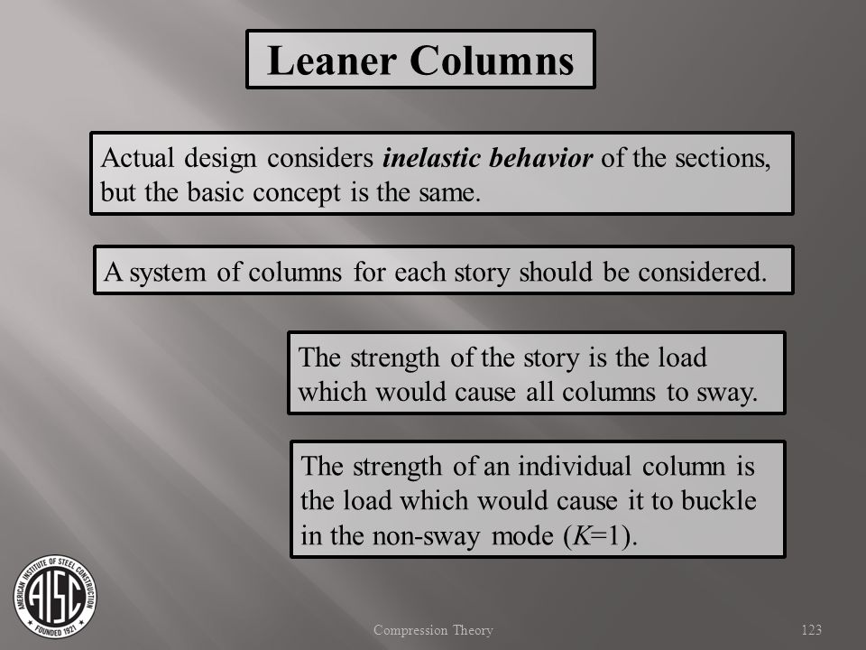 Leaner Columns Actual design considers inelastic behavior of the sections, but the basic concept is the same.