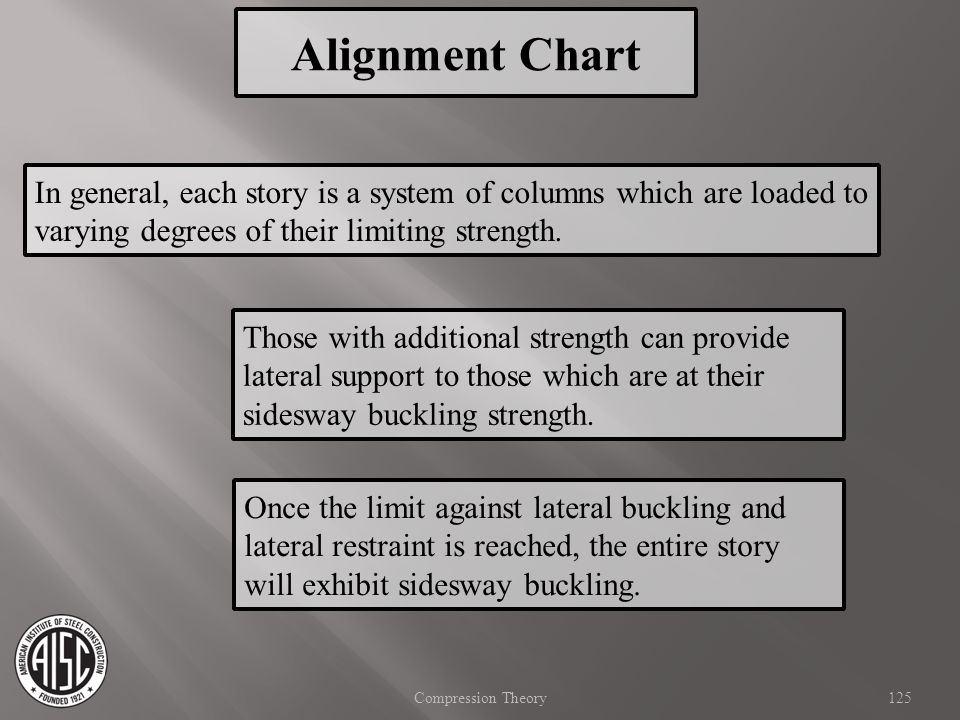 Alignment Chart In general, each story is a system of columns which are loaded to varying degrees of their limiting strength.