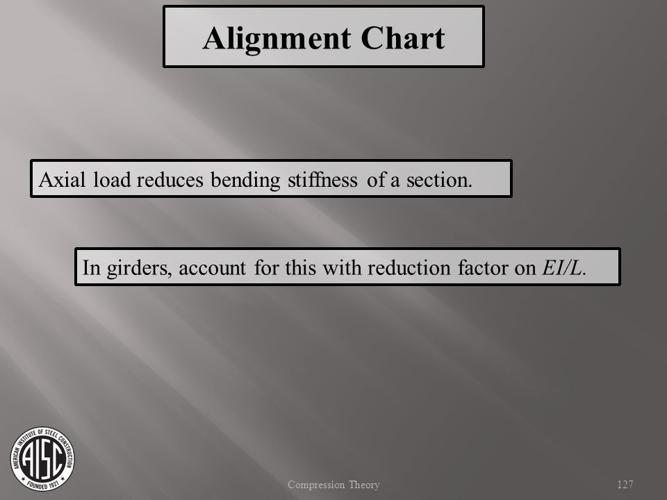 Alignment Chart Axial load reduces bending stiffness of a section.