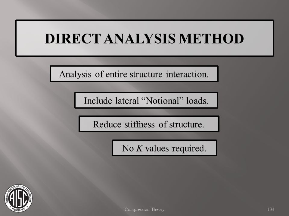 DIRECT ANALYSIS METHOD