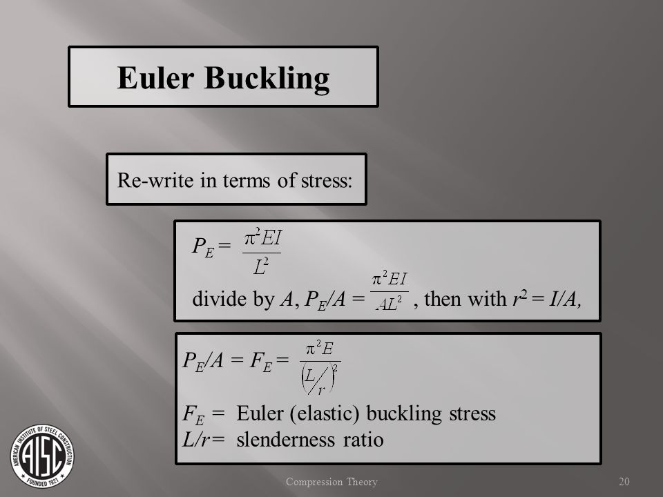 Euler Buckling Re-write in terms of stress: PE =