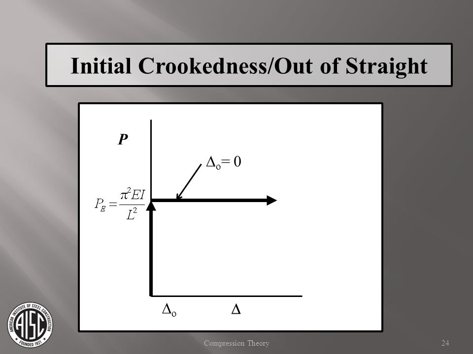 Initial Crookedness/Out of Straight