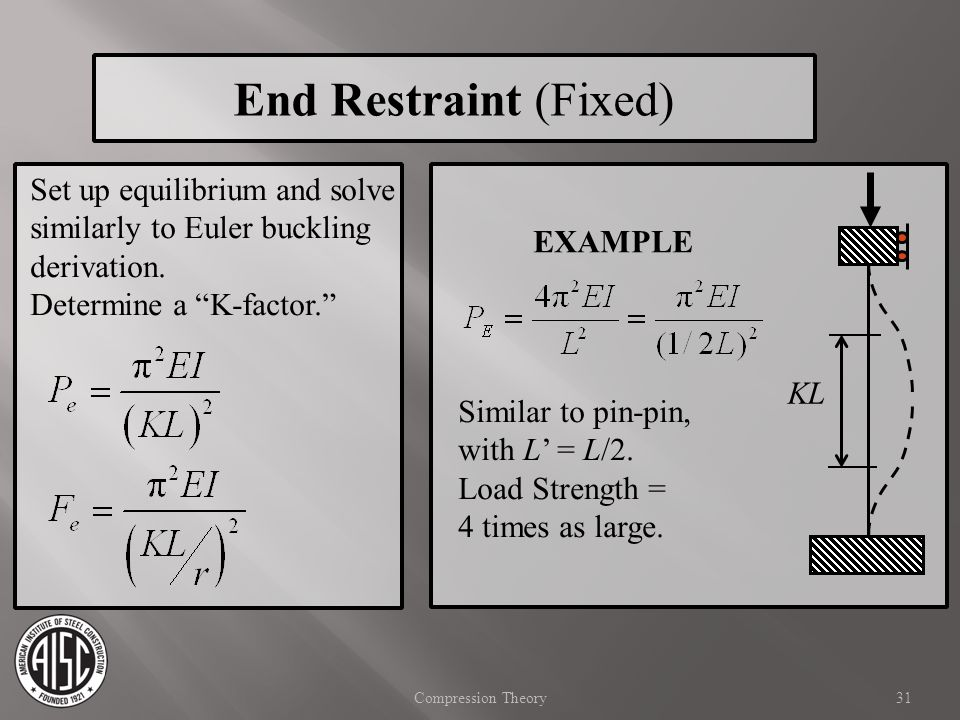 End Restraint (Fixed) Set up equilibrium and solve similarly to Euler buckling derivation. Determine a K-factor.