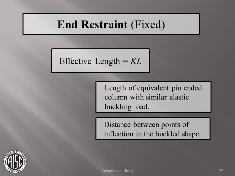 End Restraint (Fixed) Effective Length = KL