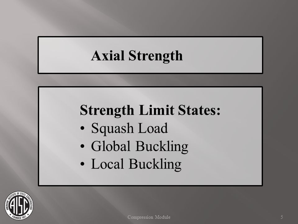 Strength Limit States: Squash Load Global Buckling Local Buckling
