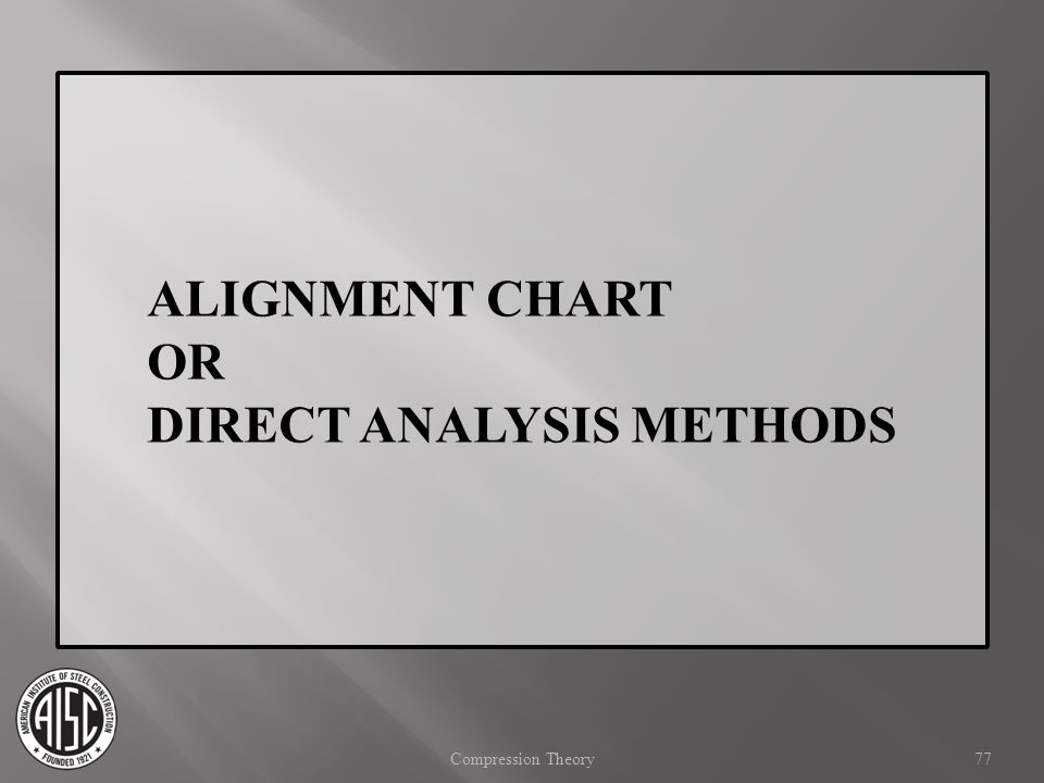 DIRECT ANALYSIS METHODS