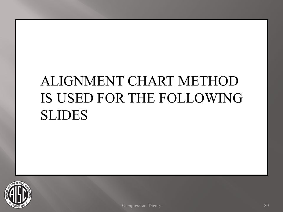 ALIGNMENT CHART METHOD IS USED FOR THE FOLLOWING SLIDES