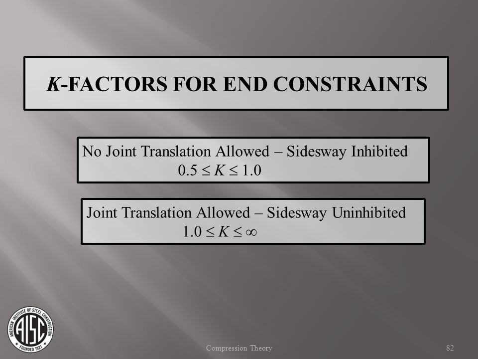 K-FACTORS FOR END CONSTRAINTS